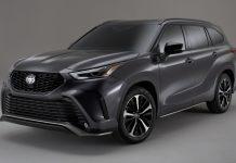 2021 Toyota Highlander Colors