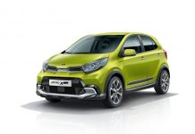 2021 Kia Picanto Exterior Colors Redesign