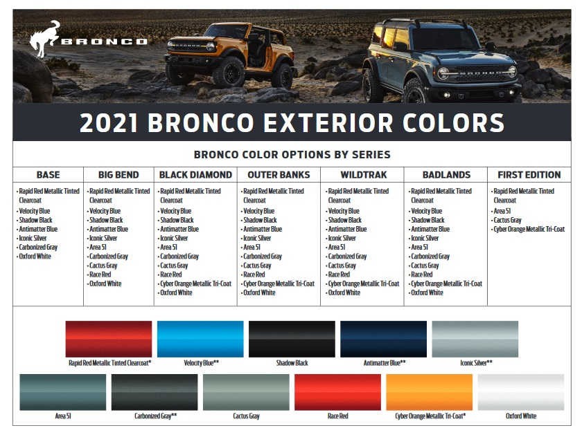 2021 Ford Bronco Color Options
