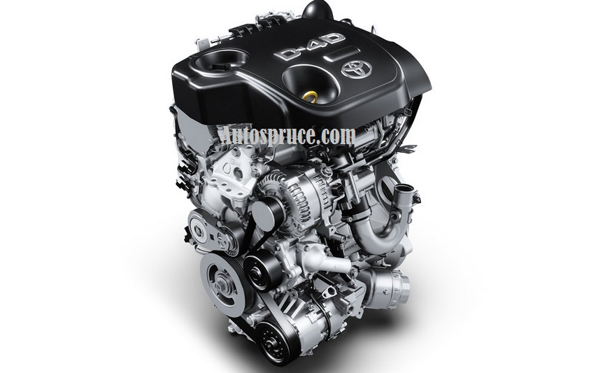 Most Reliable Powerful Efficient Smallest Turbo Engines