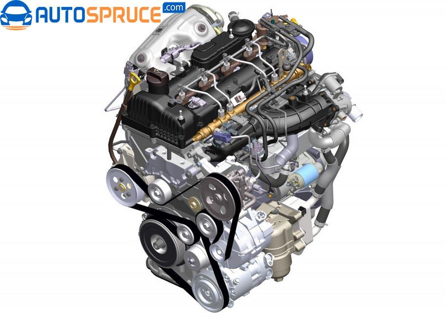 Hyundai Kia 2.0 CRDi D4HA Engine Specs Reviews Problems Reliability